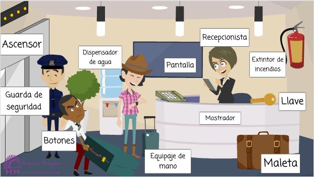 Spanish for Tourism Medrar Cultural Services ~ Vocabulario Cuarto De Hotel